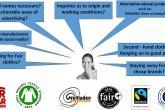 Making a difference: Vortrag von Frau Gerlind Ströhlein über Fair Trade